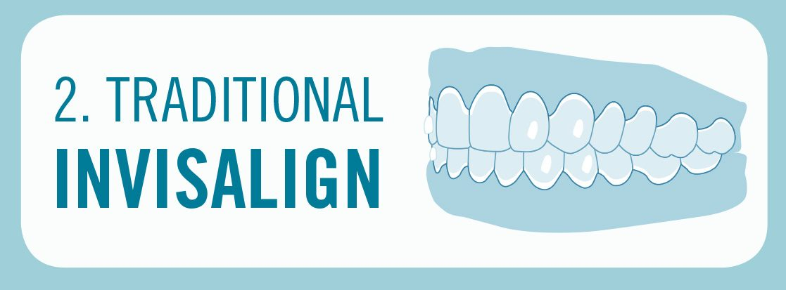 Traditional Invisalign in Asheville