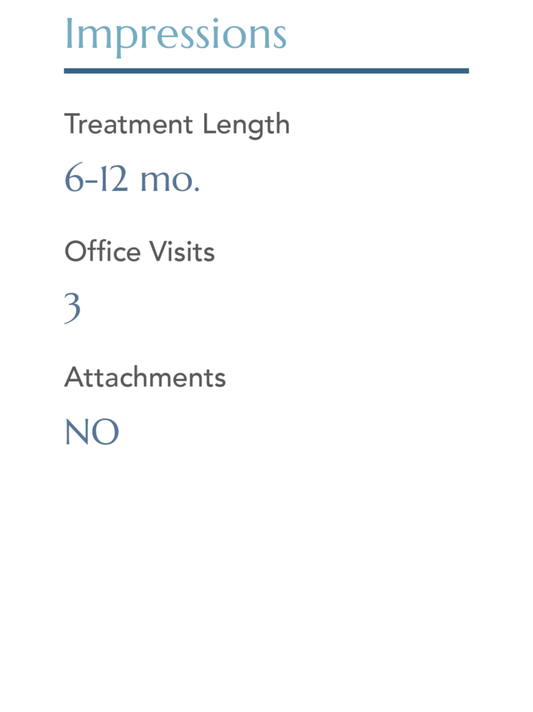 Impressions clear aligner treatment